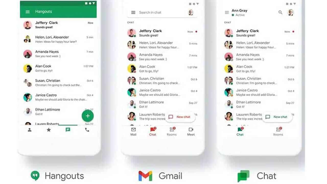 Google Hangouts to Google Chats